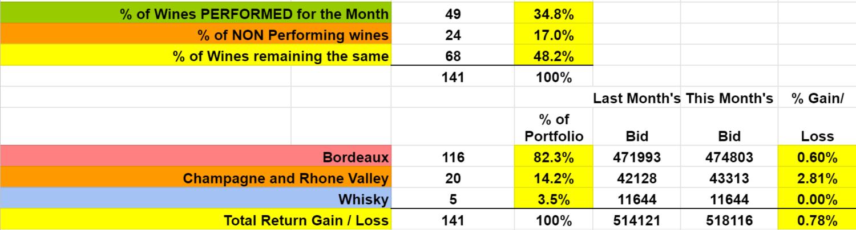 feb P2 chart 1